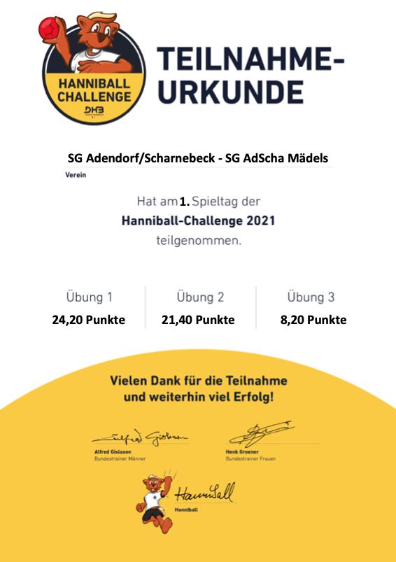 Urkunde Hanniball Challenge